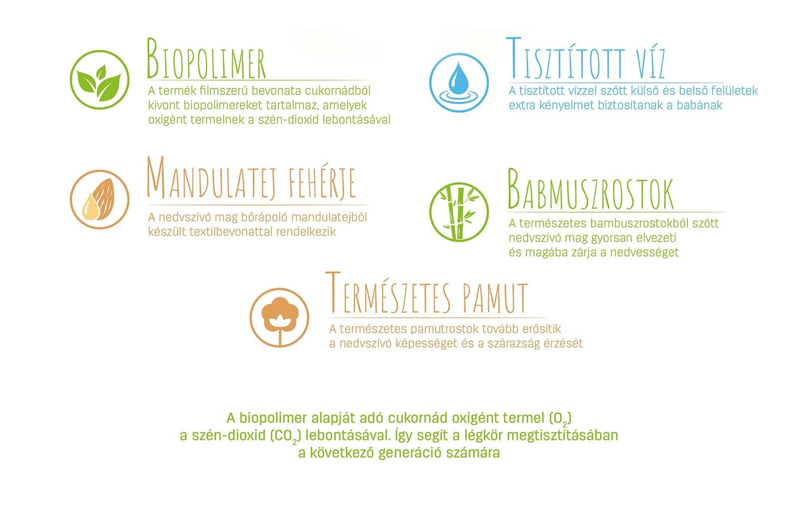 Sleepy Bio Natural termékcsalád előnyök